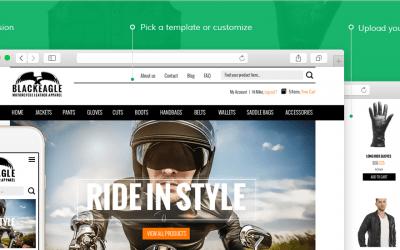 The #1 Best eCommerce Platform plus… Soaring SEO Results